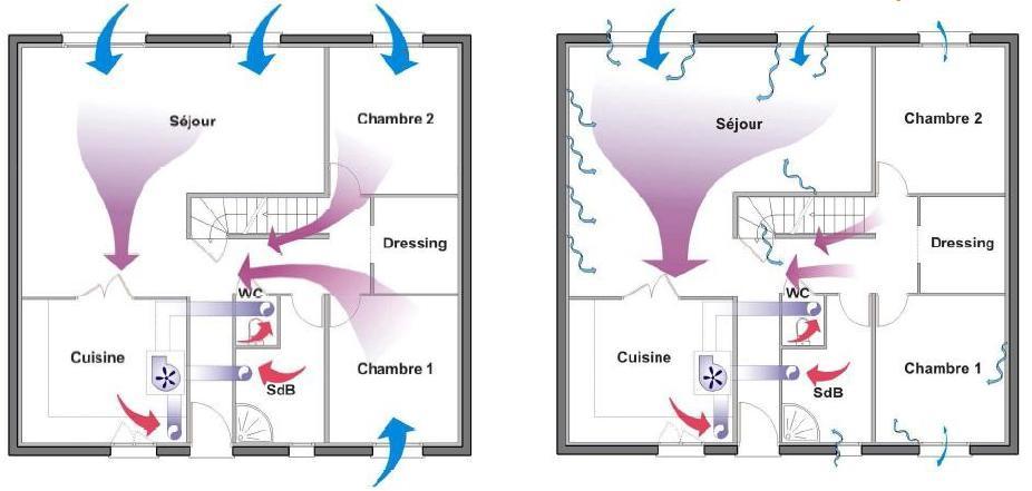 CETELyon Modif VMC air parasite