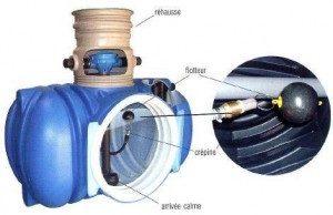 Système cuve récupération eau de pluie enterré