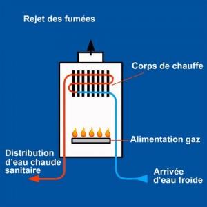 chauffe eau modifié
