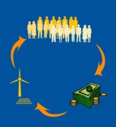 Énergies renouvelables citoyennes