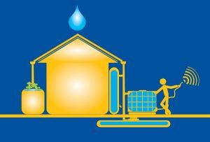 Schéma récupération et réutilisation de l'eau au quotidien