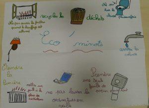 dessin 2 consours illustration éco'minots