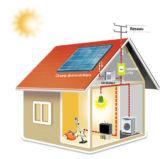 L'autoconsommation photovoltaïque : prudence !