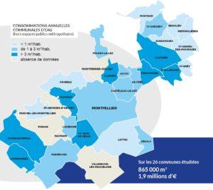 Consommations eau communes métropole de Montpellier