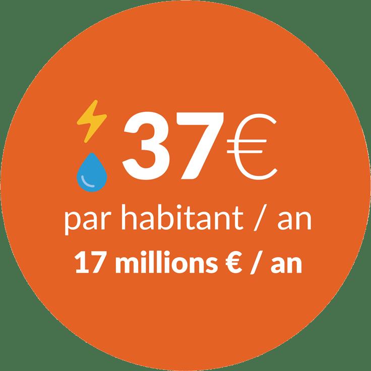 37€ consos batiments et espace publics montpelier métropole